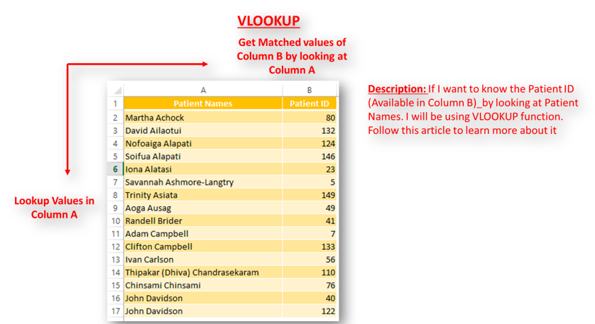 What is Excel VLOOKUP