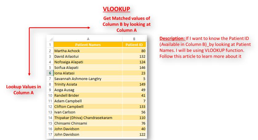 What is Excel VLOOKUP