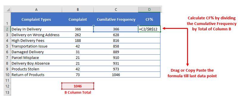 Cumulative Frequency - ExcelSirJi