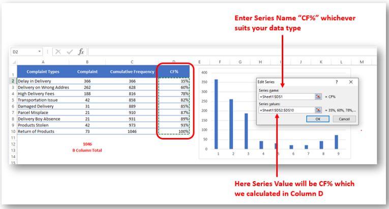 Pareto Chart Analysis - ExcelSirJi