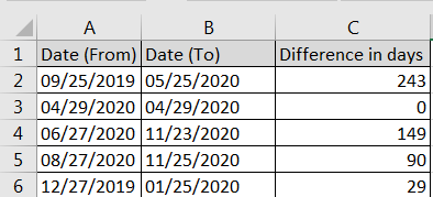 Calculate Difference between Two Dates: