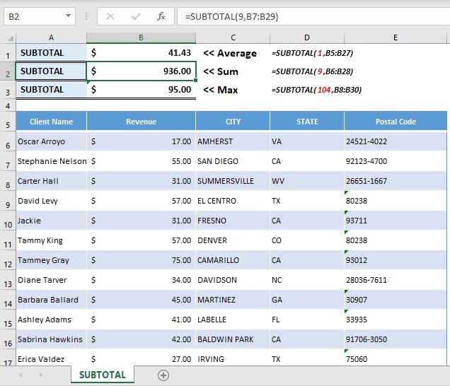 SUBTOTAL Function in Excel