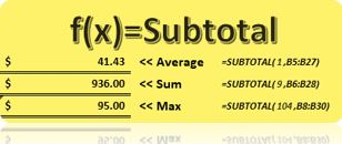 Subtotal Function Excel
