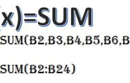 What is SUM Function in Excel