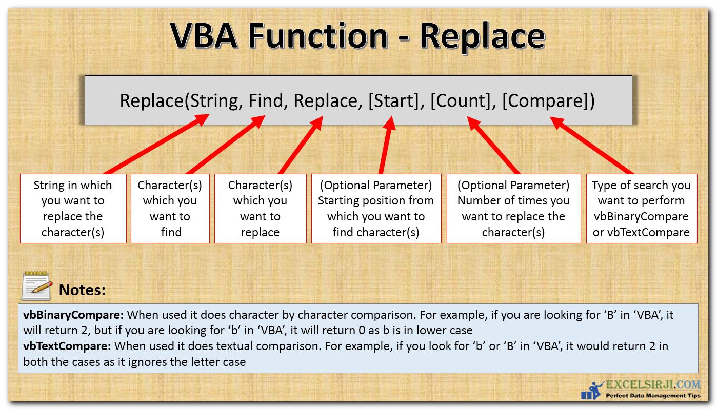 VBA for Beginners
