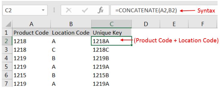 Concatenate Function - ExcelSirJi