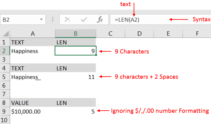 LEN function - ExcelSirJi