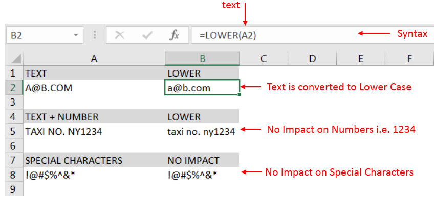 Learn Advanced Excel Lower Function