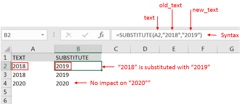 Learn Basic Excel Substitute Function