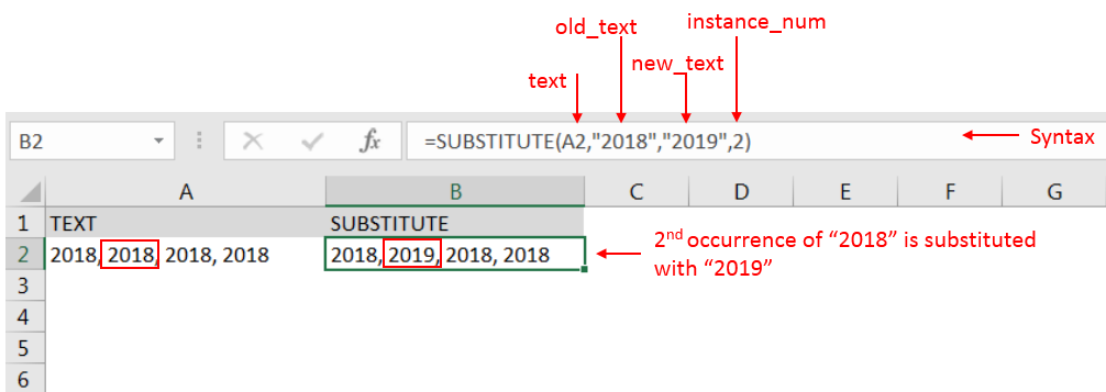 Substitute Function basic excel course