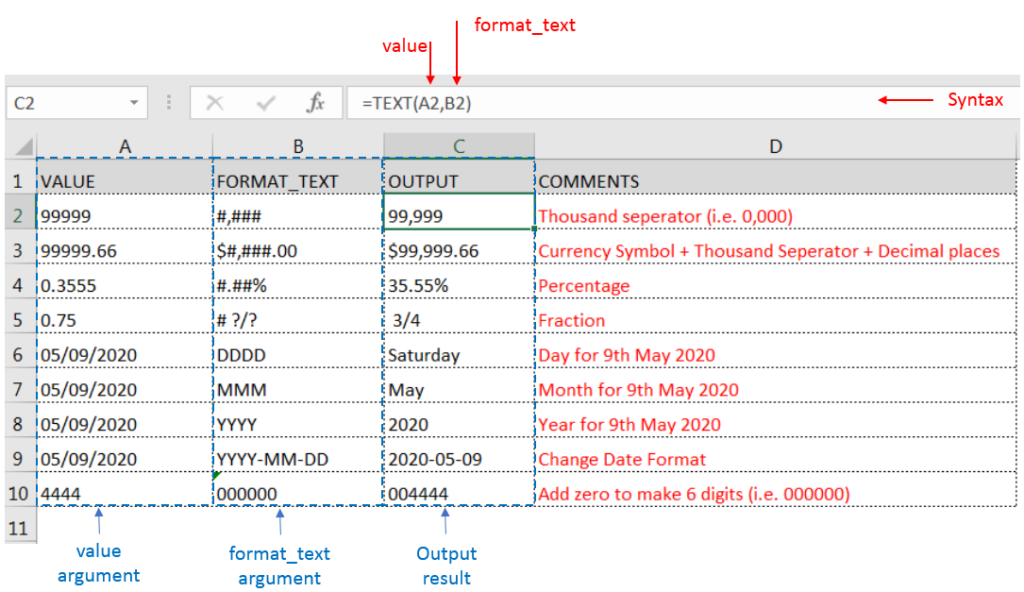 Learn MS Excel TEXT Function