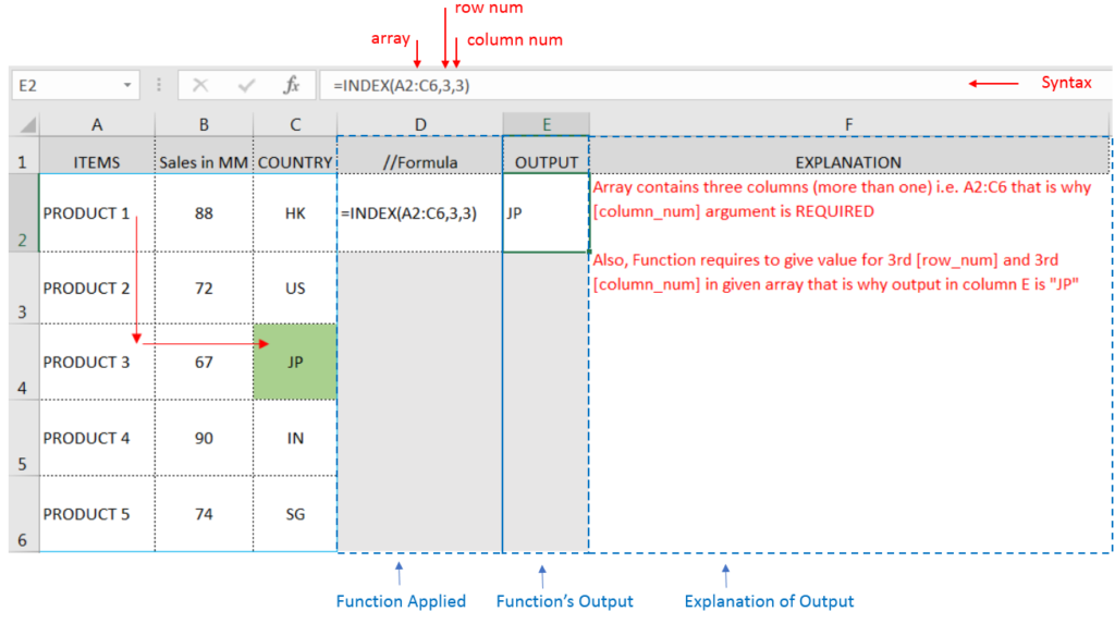 Learn Excel Index Function