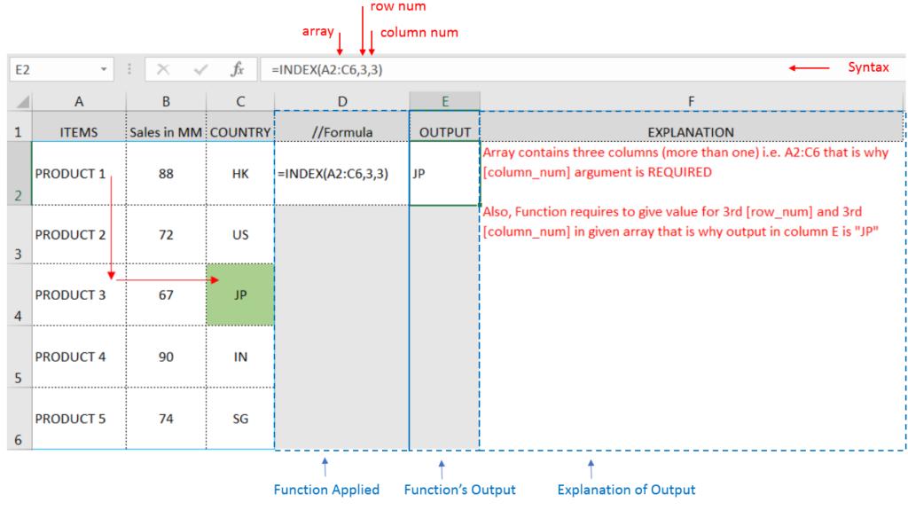 Index Function