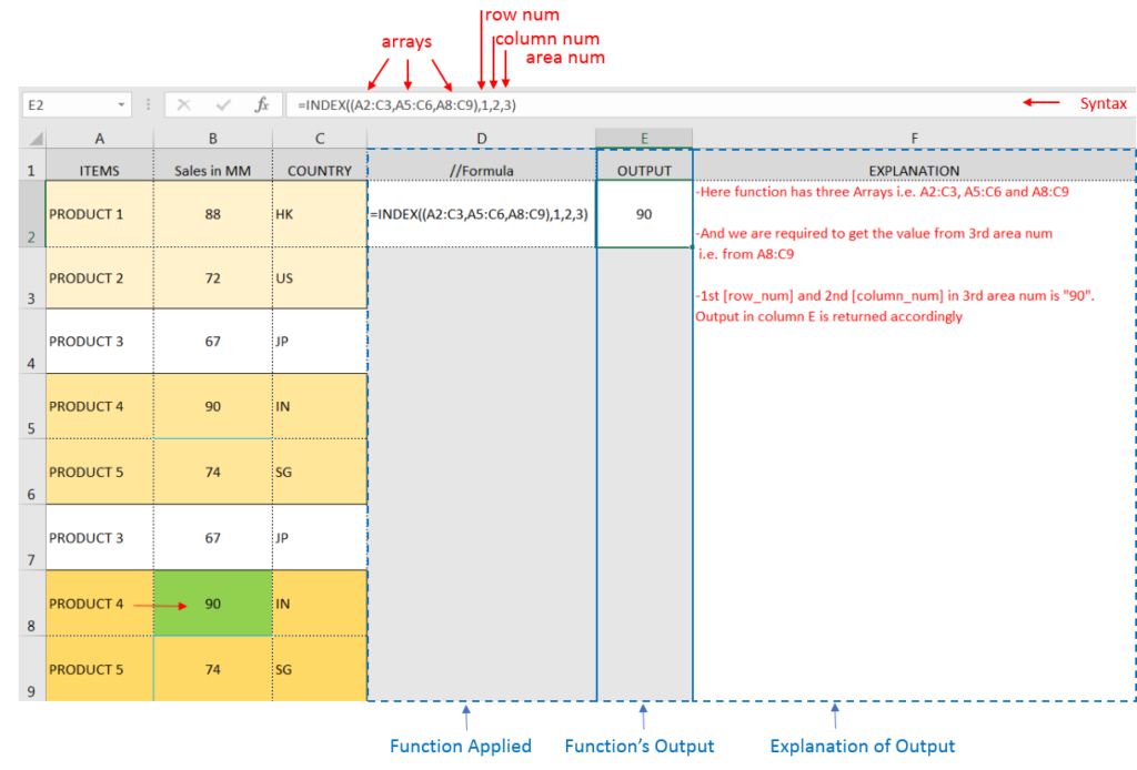 Index Function excel tips