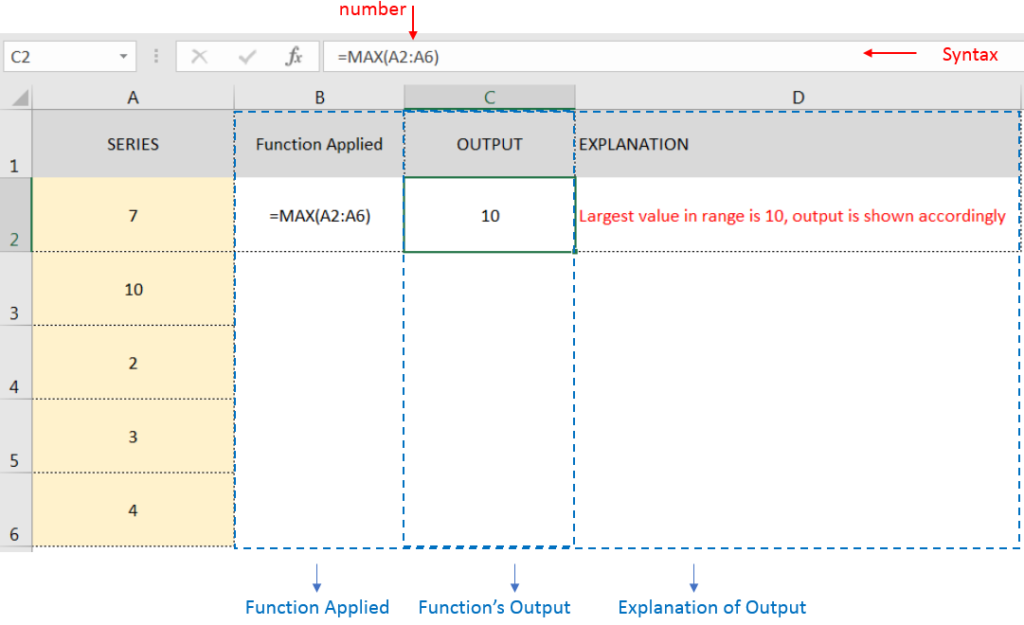 Excel MAX Function