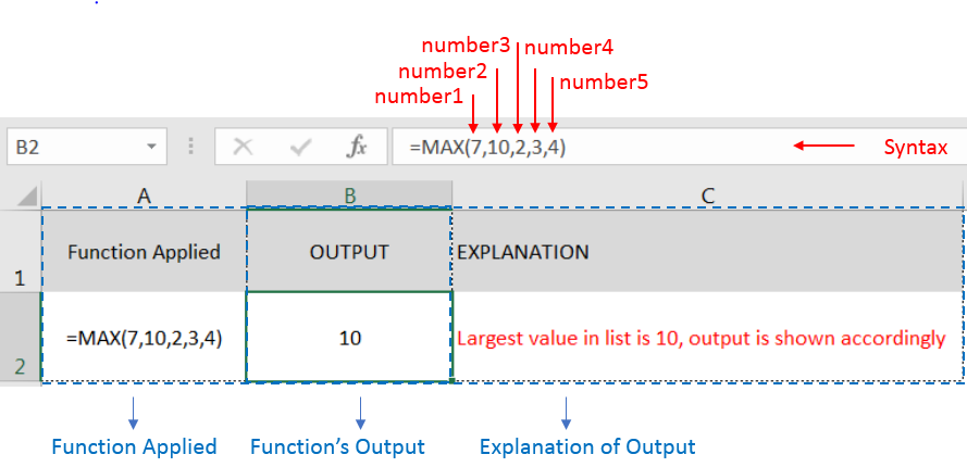 Learn to Use Excel MAX Function