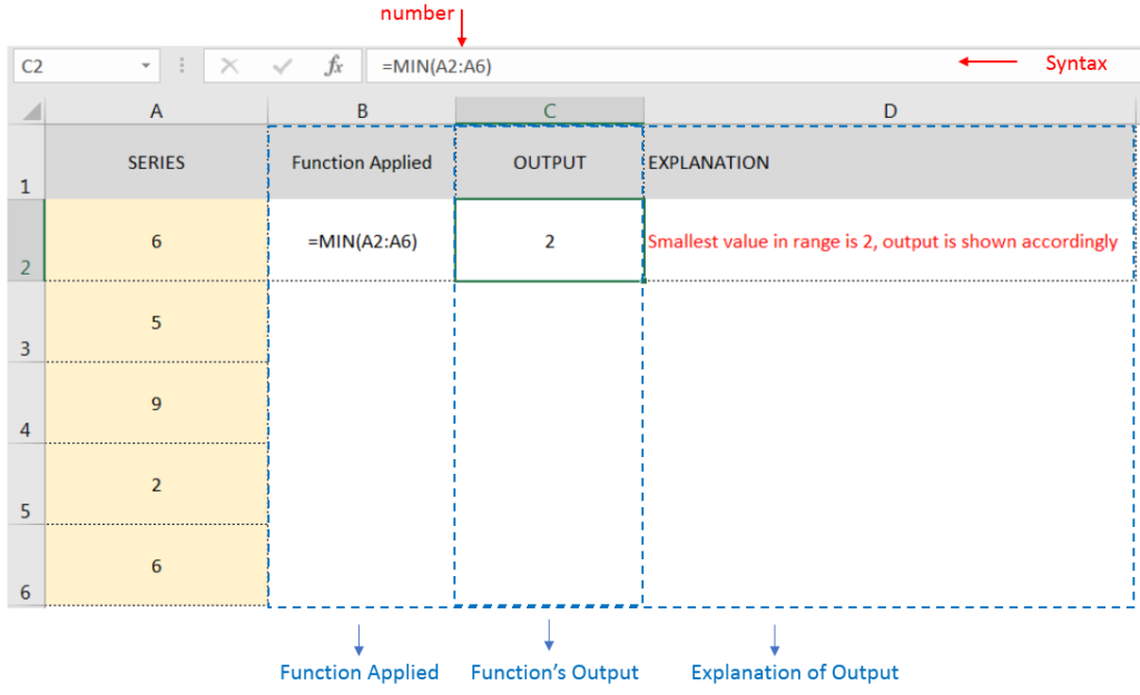 Learn MS Excel MIN Function