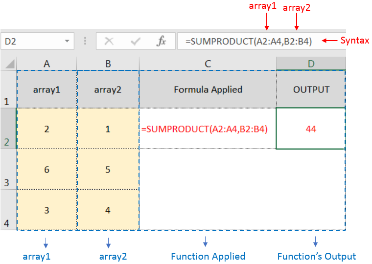 SUMPRODUCT Function Excel Videos