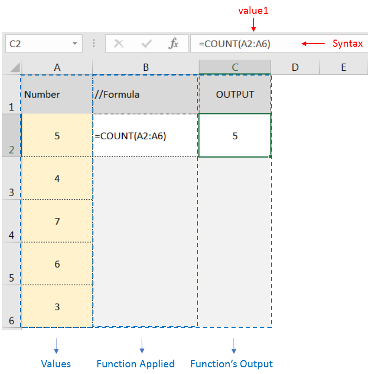 COUNT Function Excel Videos
