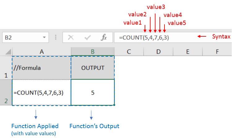 Count Function Excel Tips