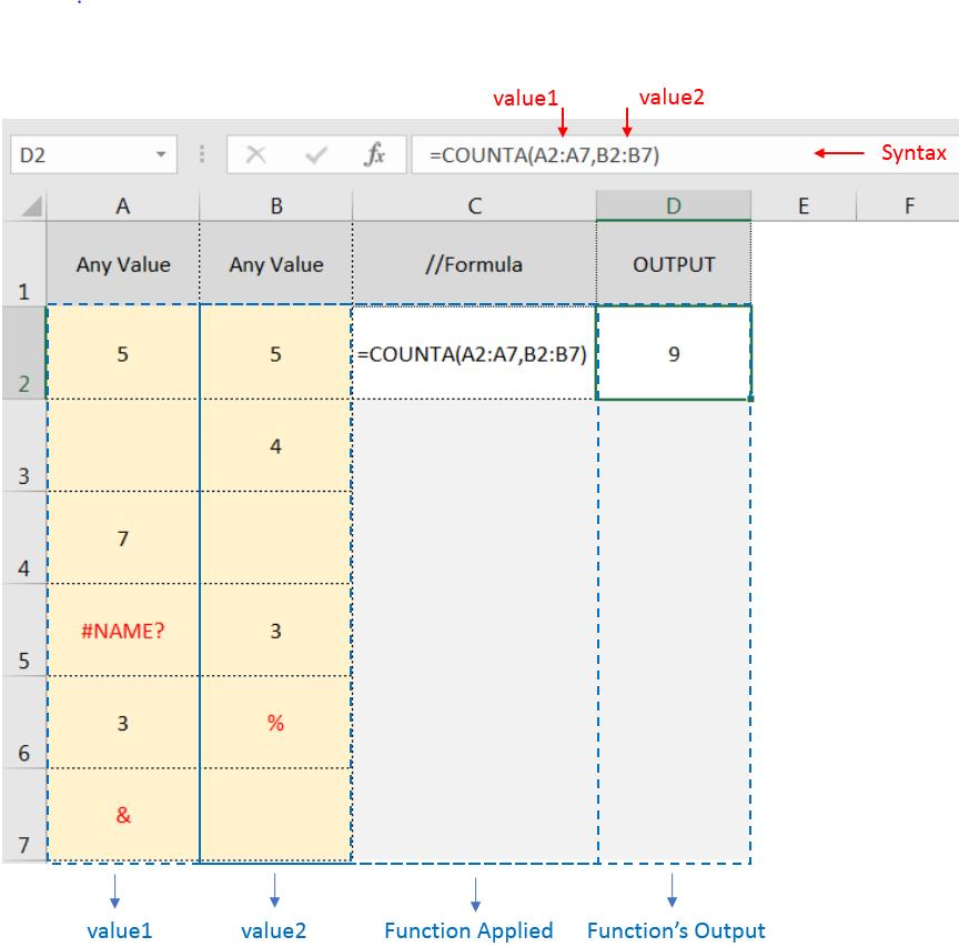 COUNTA Function Excel Tricks