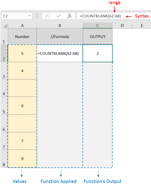 Learn Excel COUNTBLANK Function