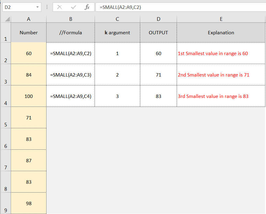 SMALL Function Excel Tutorial